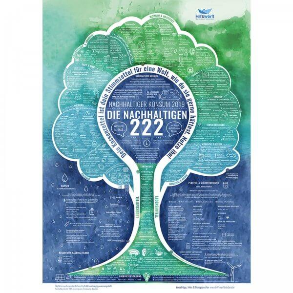 """Poster """"Die Nachhaltigen 222"""""""